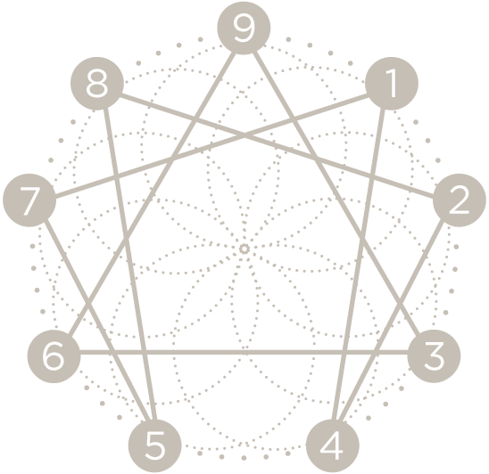 https://www.corpconsciousness.com/about-the-enneagram/